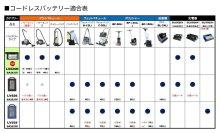 下記の画像で更に詳しく見ることができます。1: ペンギン Li-ionバッテリーシリーズ LS626N (6Ah・25.6V)