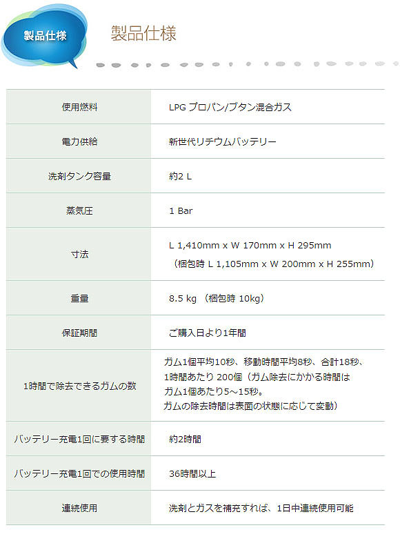 ジェイエスピー ガムワンドG9 - 携帯用ガム取り機【代引不可】_04