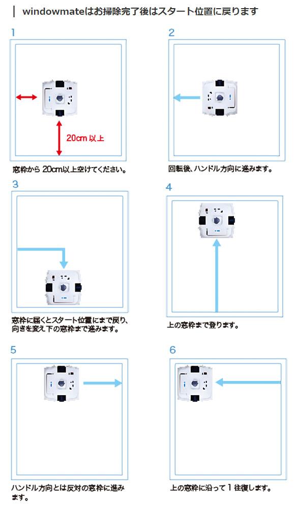 窓ガラス掃除ロボット windowmate ( ウイ ンドウメイト )_02