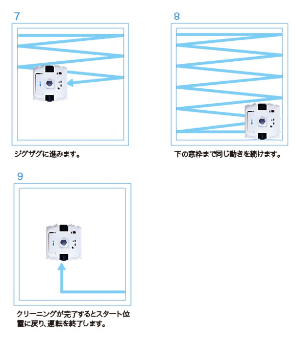 窓ガラス掃除ロボット windowmate ( ウイ ンドウメイト )_03