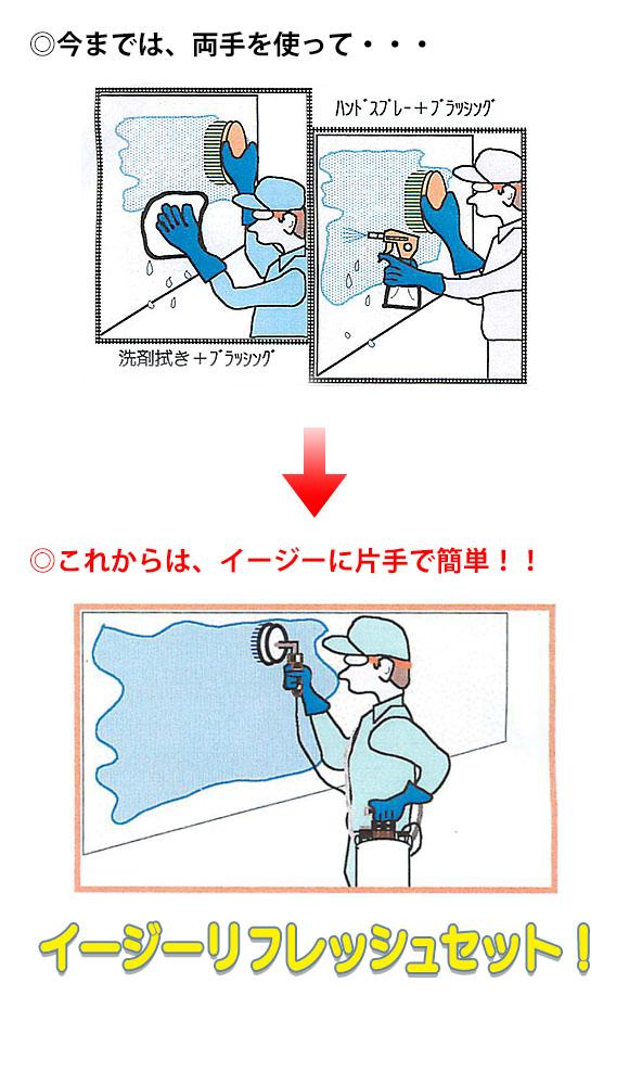 イージーリフレッシュセット - 壁面洗浄セット 04