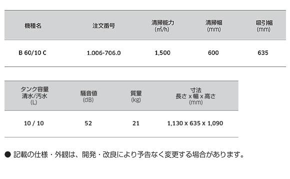 【リース契約可能】ケルヒャー B 60/10 C - 業務用床洗浄機オートモップ【代引不可】04