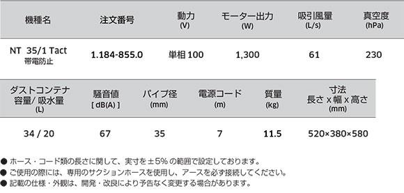 ケルヒャー NT 35/1 Tact - 帯電防止業務用乾湿両用クリーナー【代引不可】 05