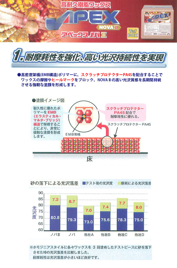 ペンギン アペックス ノバII[18L] - 高耐久樹脂ワックス02