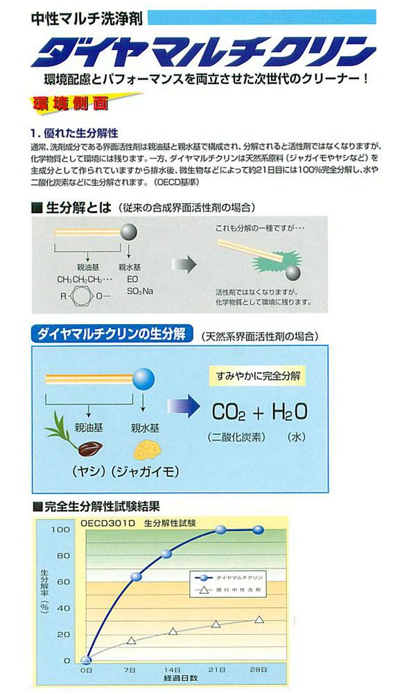 ペンギン ダイヤマルチクリン[18L] - 中性マルチ洗剤 02