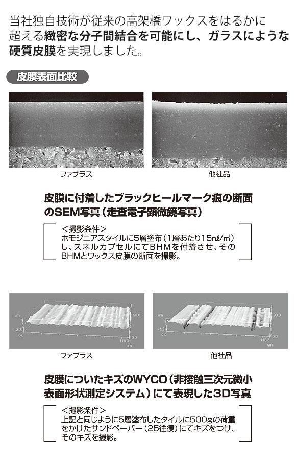 スイショウ ファブラス[18L] - 高緻密性・高耐久性樹脂ワックス 02