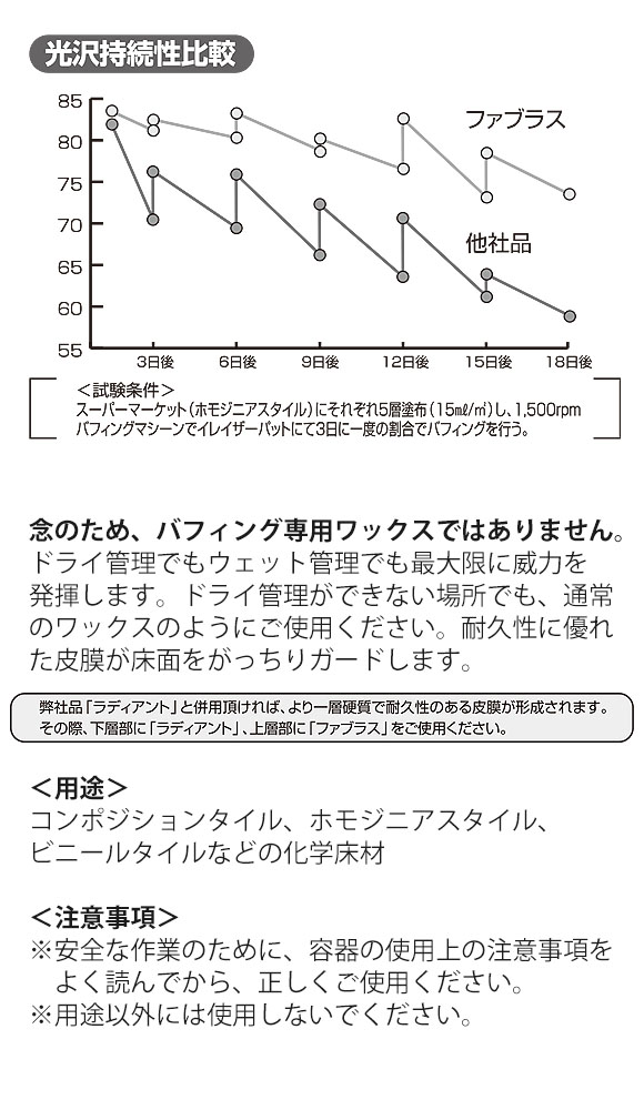 スイショウ ファブラス[18L] - 高緻密性・高耐久性樹脂ワックス 04
