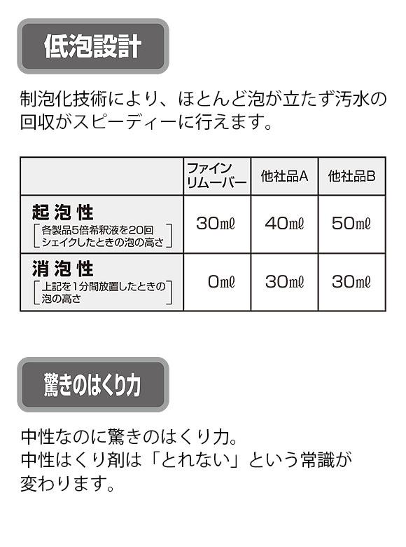 スイショウ ファインリムーバー[18L] - 中性剥離剤 03