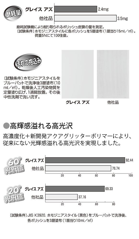 スイショウ グレイス・アズ[18L] - 新ポリカーボネートタイプ樹脂配合ワックス 03