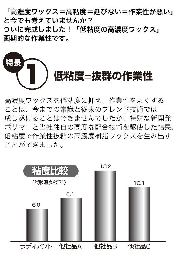 スイショウ ラディアント[18L] - 高作業性・高濃度樹脂ワックス 02