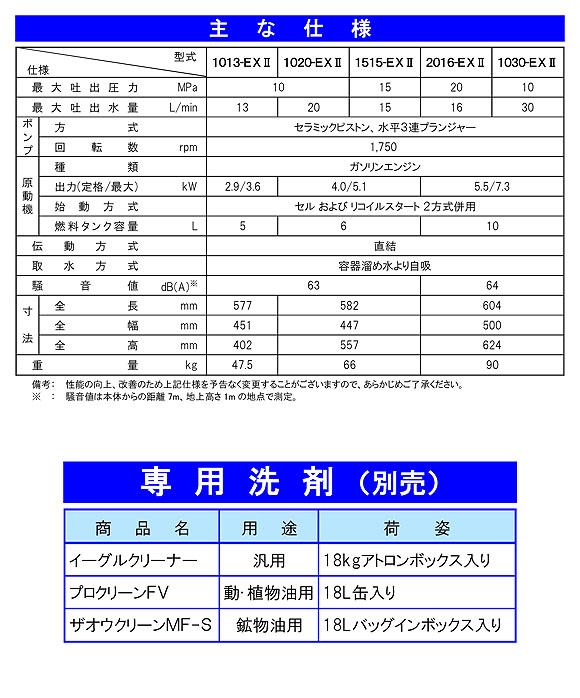 蔵王産業 ジェットマン FCPS-EXIIシリーズ - 静音型ガソリンエンジン式高圧洗浄機 05