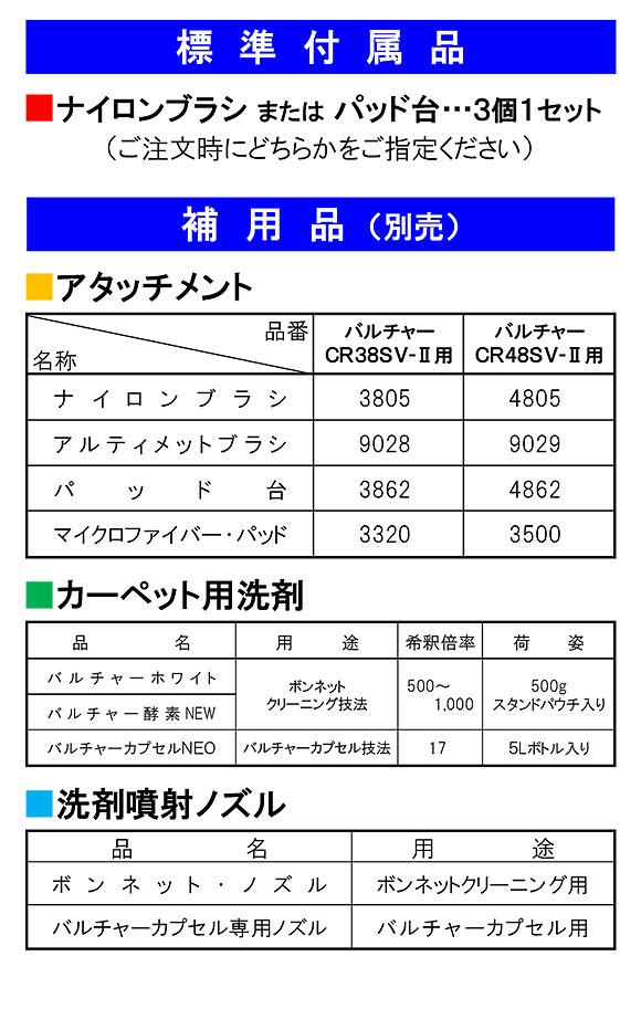 【リース契約可能】蔵王産業 スプレーバルチャーCR38SV-II【代引不可】06