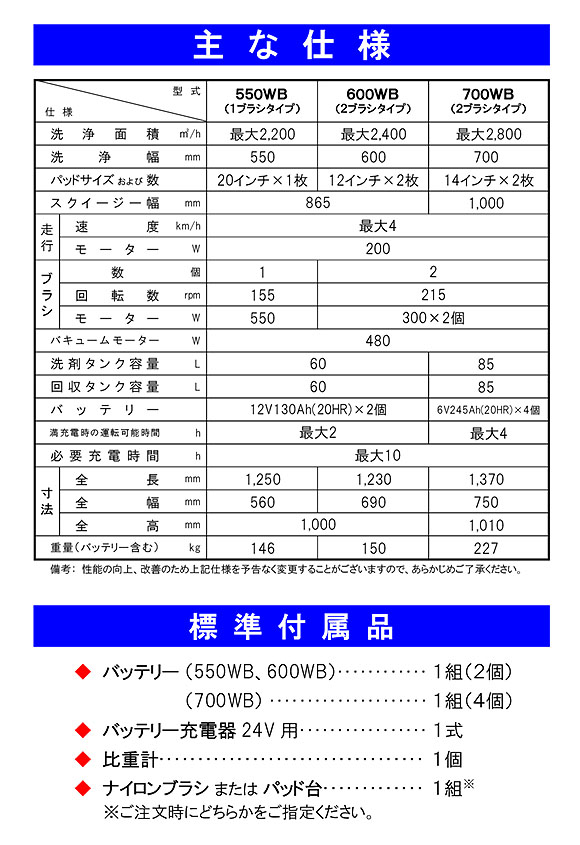【リース契約可能】蔵王産業 スクラブメイト550WB 04