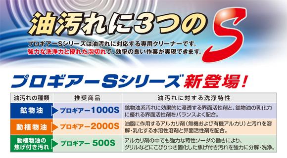 ペンギン プロギアー2000S - 動・植物油専用強力アルカリ洗剤商品詳細03
