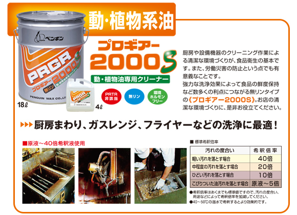 ペンギン プロギアー2000S - 動・植物油専用強力アルカリ洗剤商品詳細05