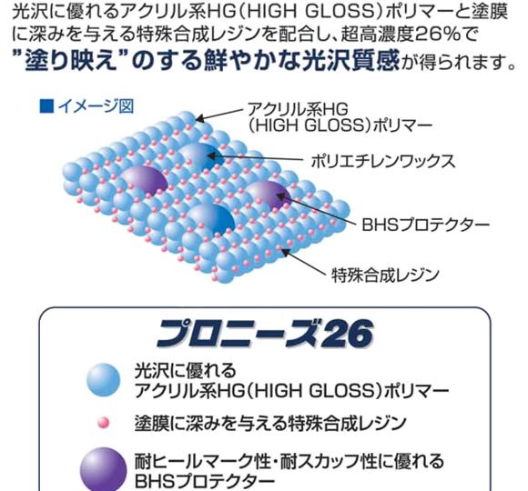 ペンギン ビッグステップ プロニーズ26[18L] - 業務用超高濃度樹脂ワックス商品詳細04
