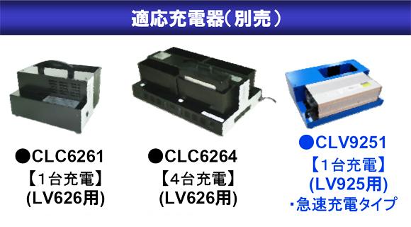 ペンギン Li-ionコードレスブロワー BL-24Li【充電器・バッテリー別売】06