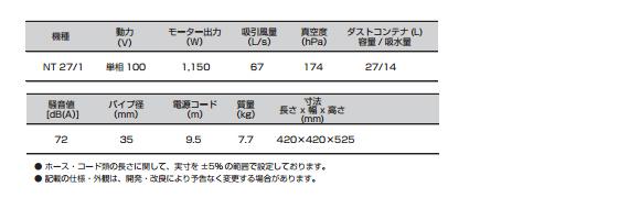 ケルヒャー NT27/1 - 業務用小型乾湿両用クリーナー商品詳細05