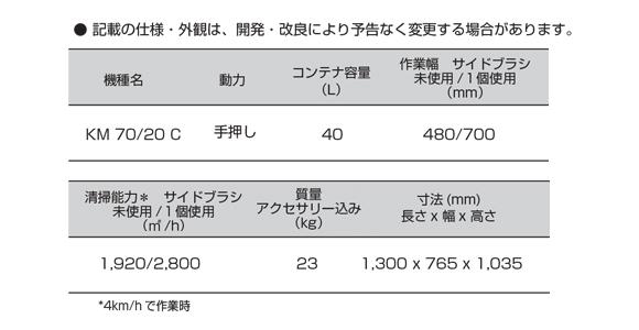 ケルヒャー KM70/20C - 業務用手押し式スイーパー商品詳細05