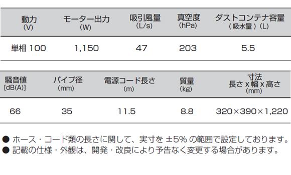 ケルヒャーCV 38/1商品詳細07