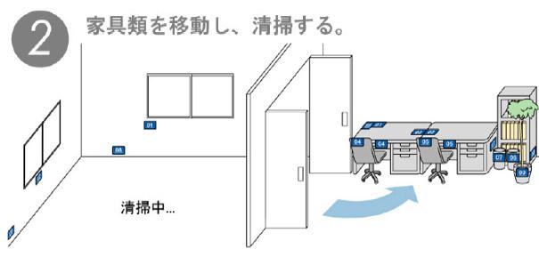 セイワ ピタレコシール - 床メンテナンス定期清掃の必須ツール 03