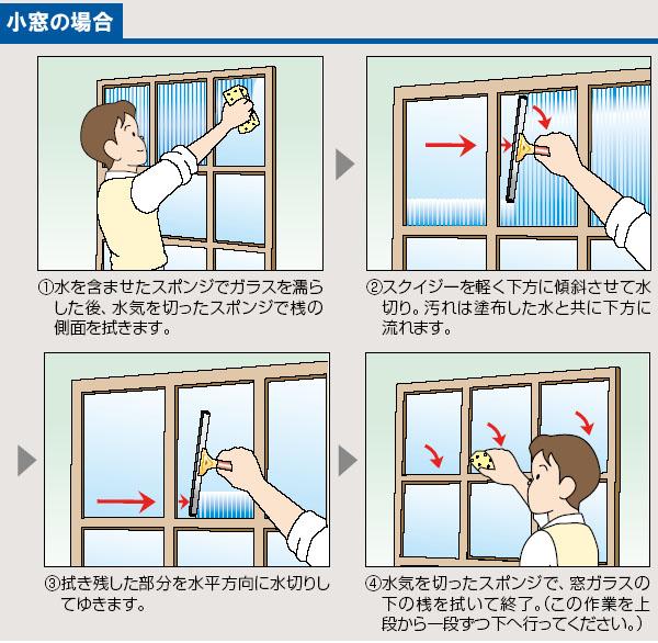 効果的な窓ガラス清掃の方法1