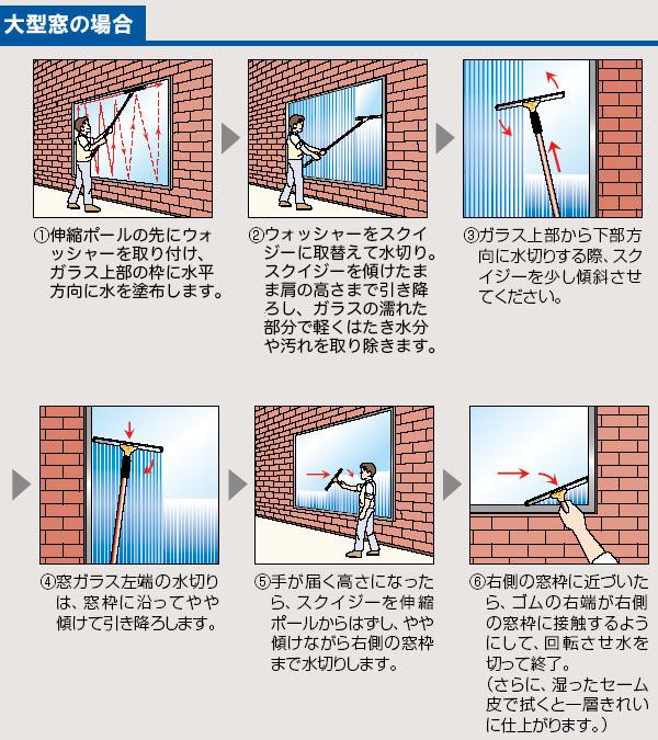 効果的な窓ガラス清掃の方法2
