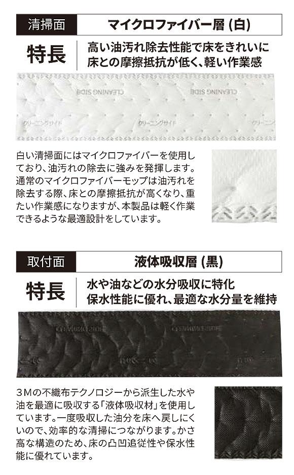 スリーエム ジャパン ウエット ディスポーザブル モップ (30枚入) 02