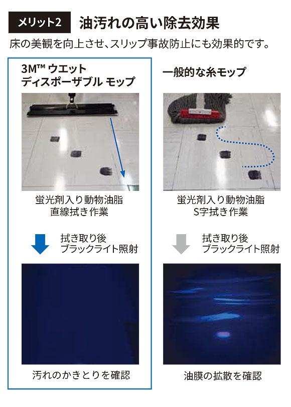 スリーエム ジャパン ウエット ディスポーザブル モップ (30枚入) 05