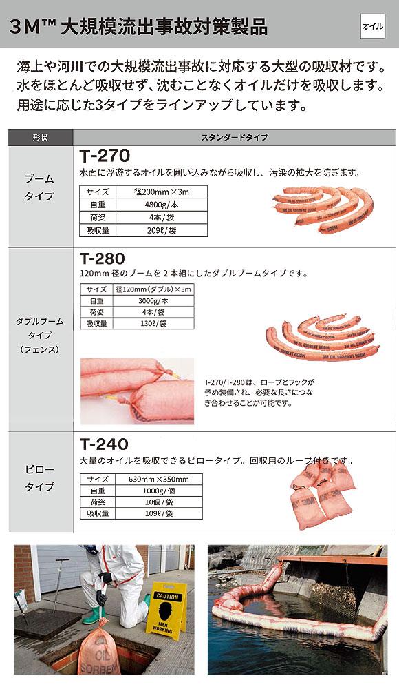 スリーエム ジャパン 大規模流出事故対策製品 - オイル用液体大型吸収材 商品詳細01