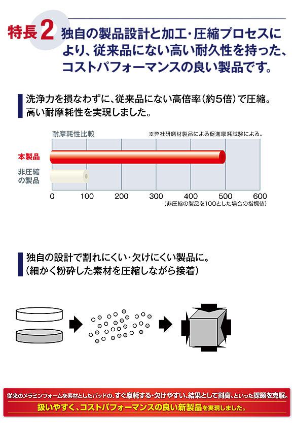 スリーエム ジャパン スコッチ・ブライト セラミック洗浄用高圧縮メラミンパッド 04