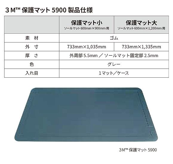 スリーエム ジャパン ソールマット専用保護マット 5900 01