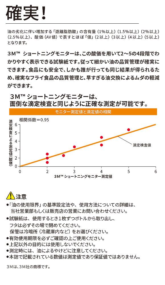スリーエム ジャパン ショートニングモニター[8箱入] - 食用油の酸化を測定する試験紙 03