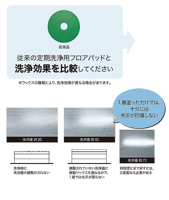 スリーエム ジャパン スコッチ・ブライト SPPファイン 02