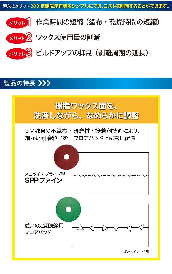 スリーエム ジャパン スコッチ・ブライト SPPファイン 03