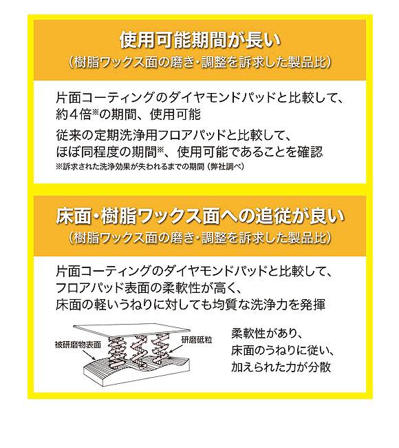 スリーエム ジャパン スコッチ・ブライト SPPファイン 04