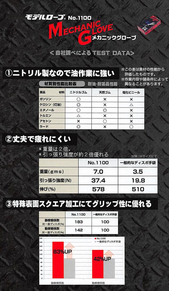 エステートレーディング モデルローブ No.1100 メカニックグローブ [50枚入] 02