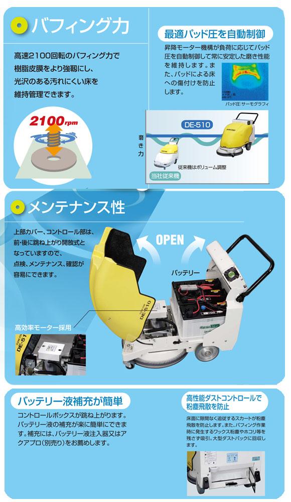 【リース契約可能】アマノ クリーンスター DE-510 - 電子高速バフィングマシン[20インチパッド]【代引不可】_03