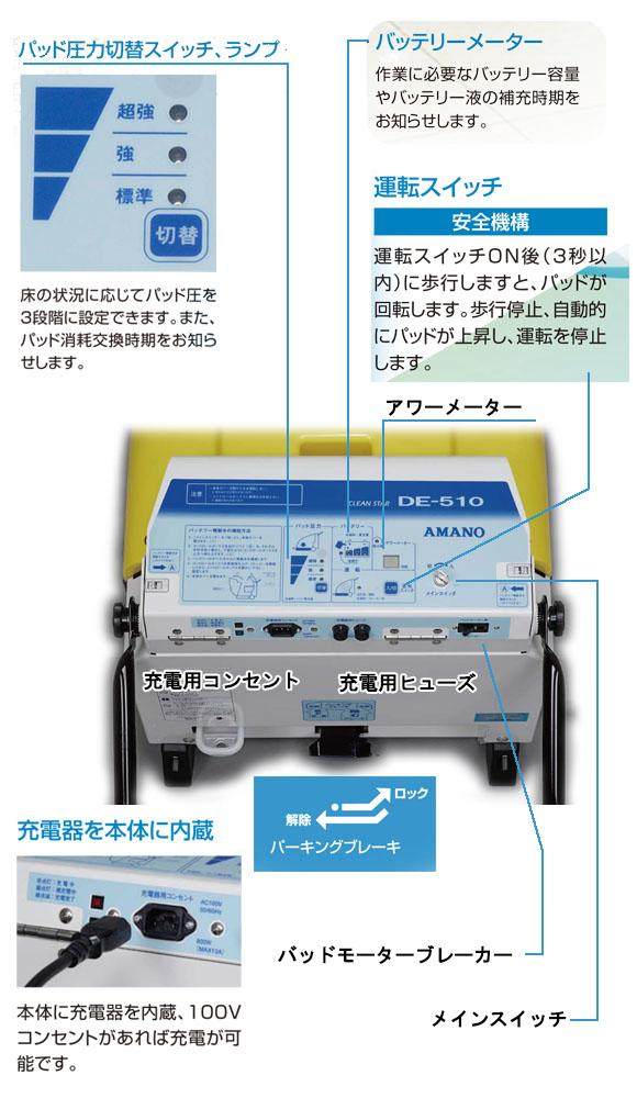 【リース契約可能】アマノ クリーンスター DE-510 - 電子高速バフィングマシン[20インチパッド]【代引不可】_05