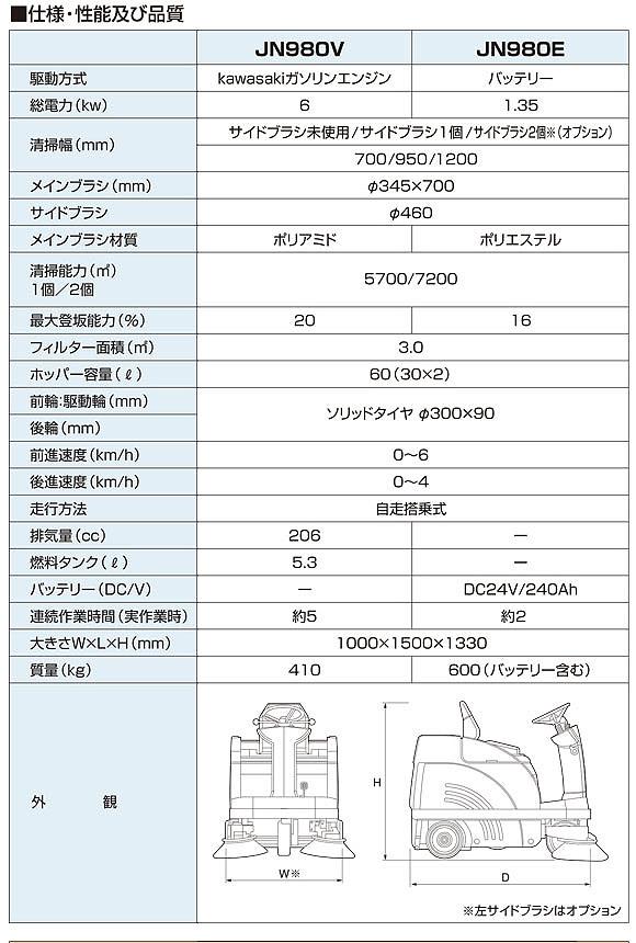 【リース契約可能】アマノ クリーンパワー JN980V / E - 搭乗式清掃機【代引不可】04