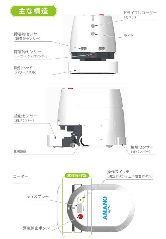 【リース契約可能】アマノ RcDc  - 業務用ロボット掃除機【代引不可】03
