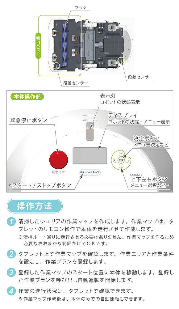 【リース契約可能】アマノ RcDc  - 業務用ロボット掃除機【代引不可】04