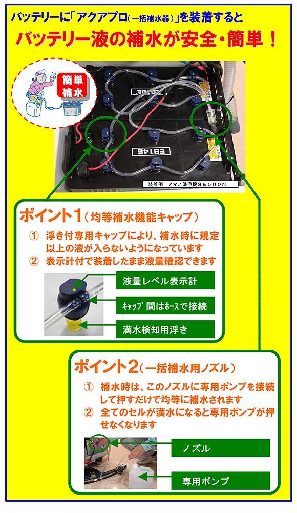 アクアプロ - バッテリー液一括補水装置 01