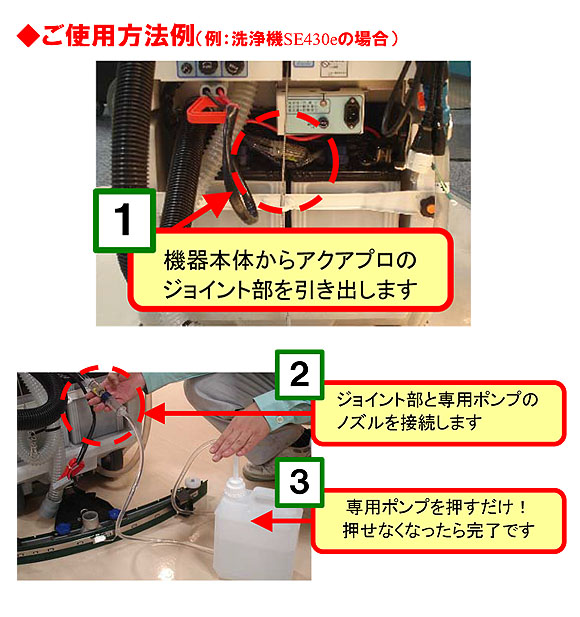 アクアプロ - バッテリー液一括補水装置 05