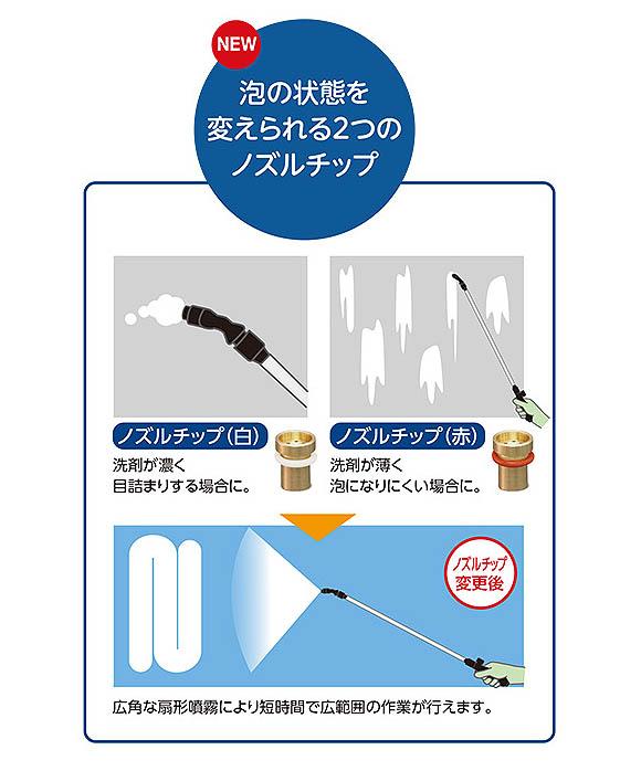 FPS フォーミングスプレーヤーN - 蓄圧式発泡洗浄機 01