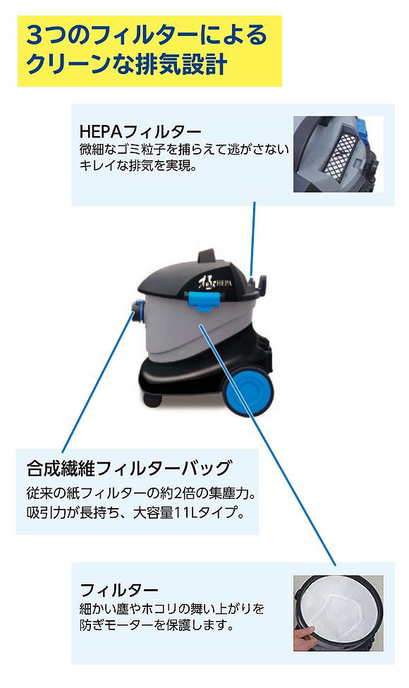 FPS 極HEPA - HEPAフィルター搭載ドライバキューム 03