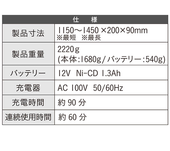FPS スクラブ・ランチャー - バッテリー式マルチポリッシャー 06