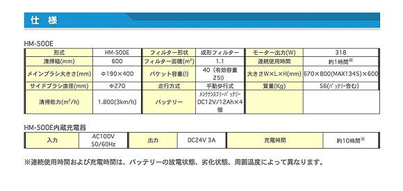 アマノ HM-500E02