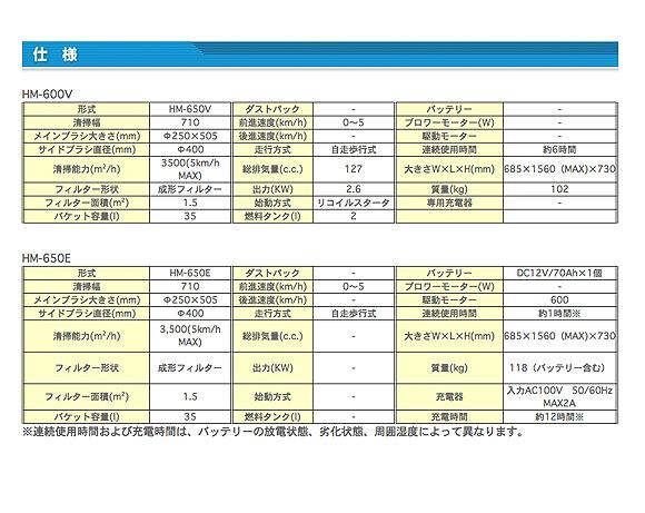 アマノ HM-650V/E03