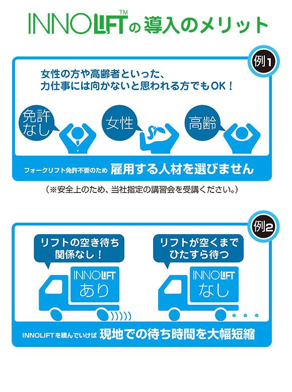 イノリフト A600/750 - ハイエース・キャラバン等バンタイプ用パレット/貨物ローダー【代引不可】 03